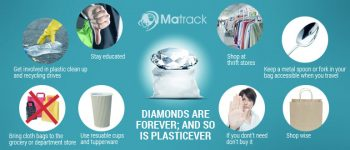 Diamonds Are Forever; And So Is Plastic