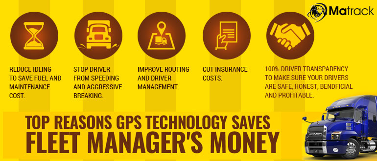 Top Reasons GPS Technology Saves Fleet Managers Money